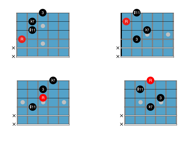 Basic Dominant Guitar Chords