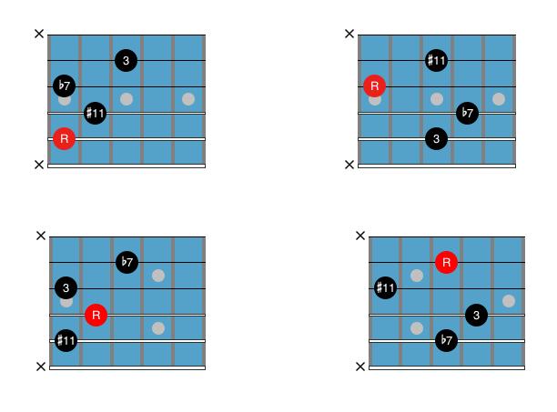 Guitar Chord Chart : Drop 2 C7#11