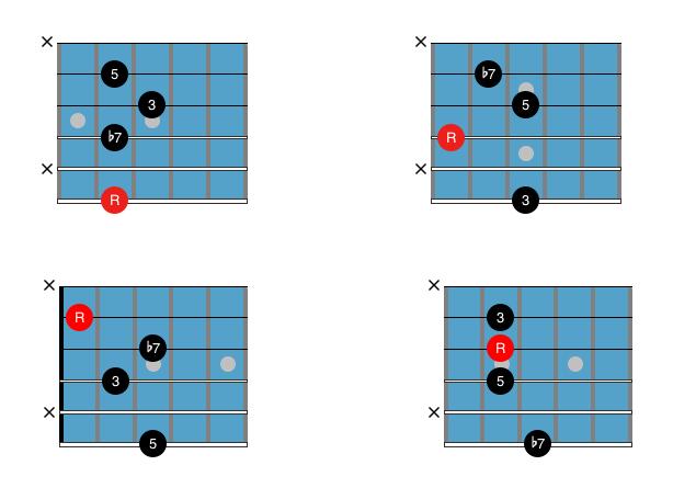 Guitar Chord Chart : Drop 3 C7
