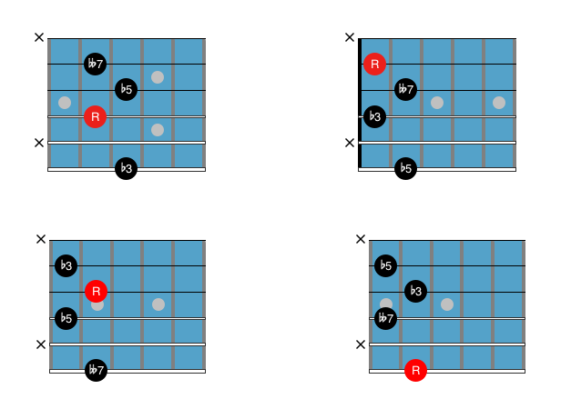Guitar Chord Chart : Drop 3 dim7
