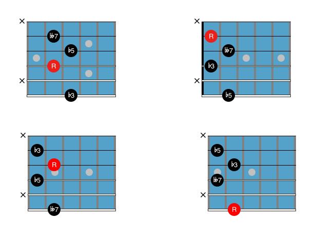 Guitar Chord Chart : Drop 3 dim7