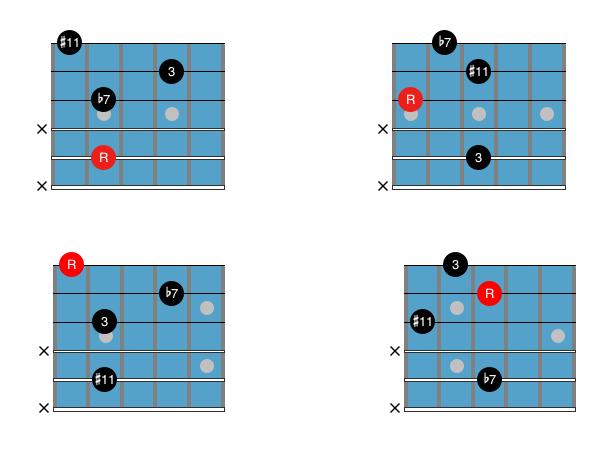Guitar Chord Chart : Drop 3 C7#11 2