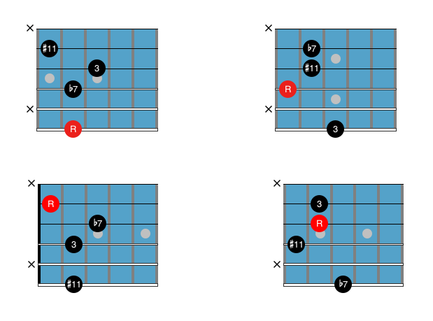 Guitar Chord Chart : Drop 3 C7#11