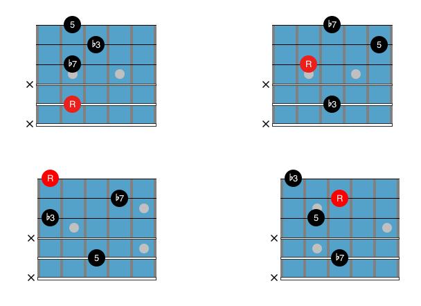 Guitar Chord Chart : Drop 3 C7 2