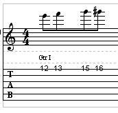 Guitar ejercicio dedo 2