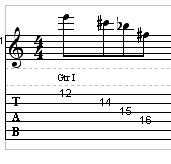Guitar ejercicio dedo 5