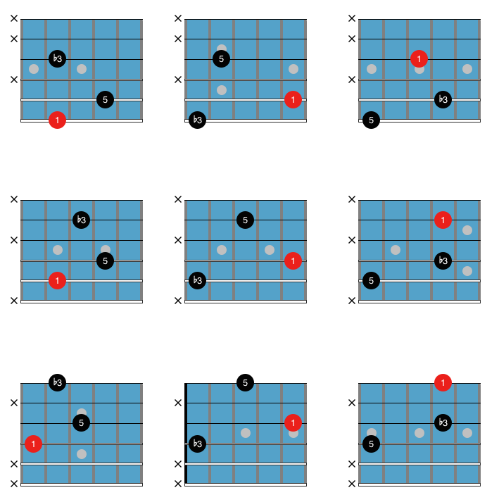 Jazz guitar chord inversions for major chords