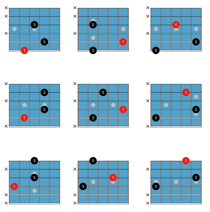 Free Jazz Guitar Chords Chord Inversions