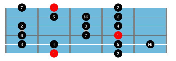 Guitar Fretboard : Guitar Scale : Major Bebop Scale