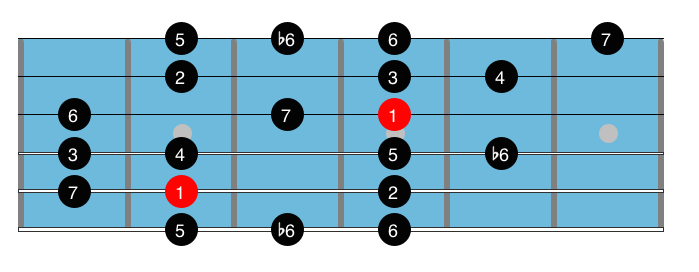 Guitar Fretboard : Guitar Scale : Major Bebop Scale 2