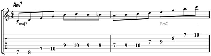 Guitar Tablature : Pat Martino : Lick 4
