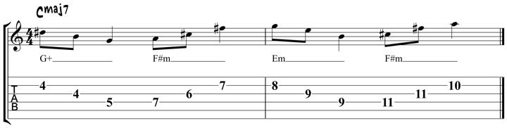 Guitar Tablature : Pat Metheny : Lick 3