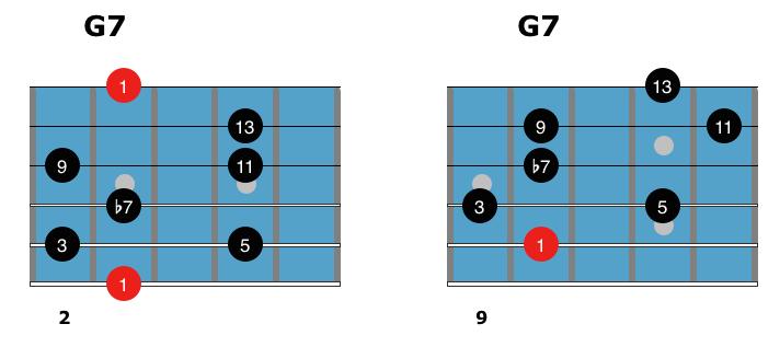 Dominant Chords 5