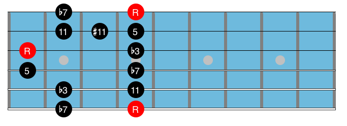 Guitar Tablature : Robben Ford : Lick 1