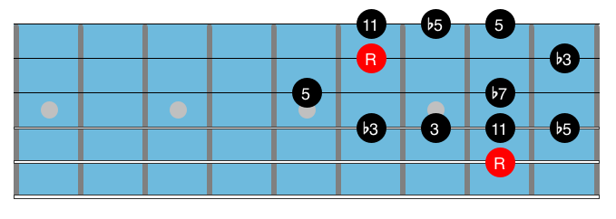 Guitar Tablature : Robben Ford : Lick 3