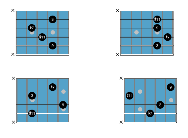 Guitar Chord Chart : Rootless Drop 2 C9#11