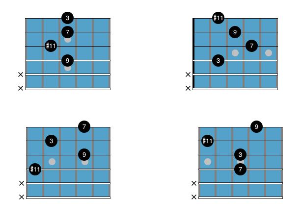 Guitar Chord Chart : Rootless Drop 2 Cmaj9#11