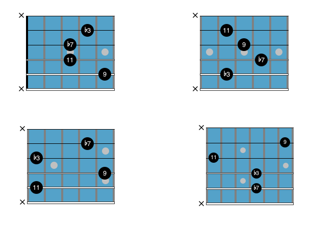Guitar Chord Chart : Rootless Drop 2 Cm11