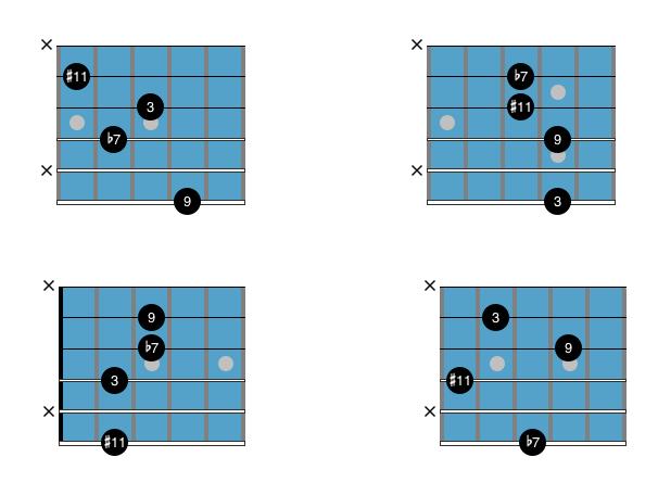 Guitar Chord Chart : Drop 3 C9#11