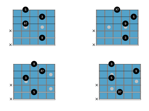 Guitar Chord Chart : Drop 3 C9 2