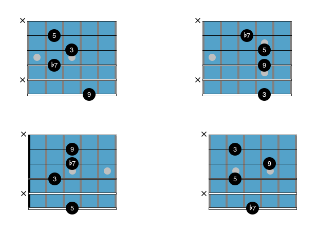 Complex Jazz Guitar Chords Dominant