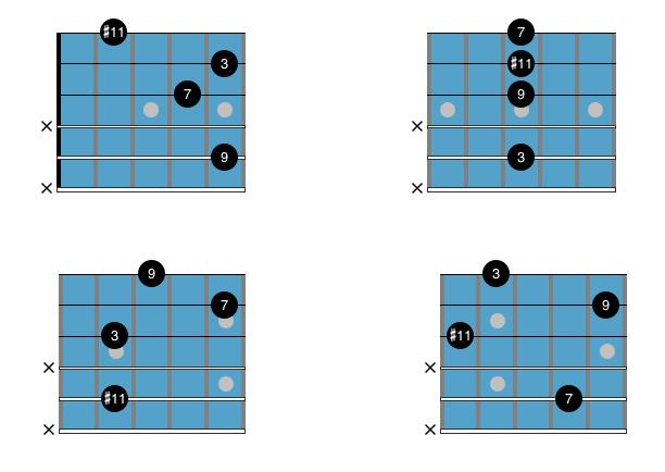 Guitar Chord Chart : Drop 3 Cmaj9#11