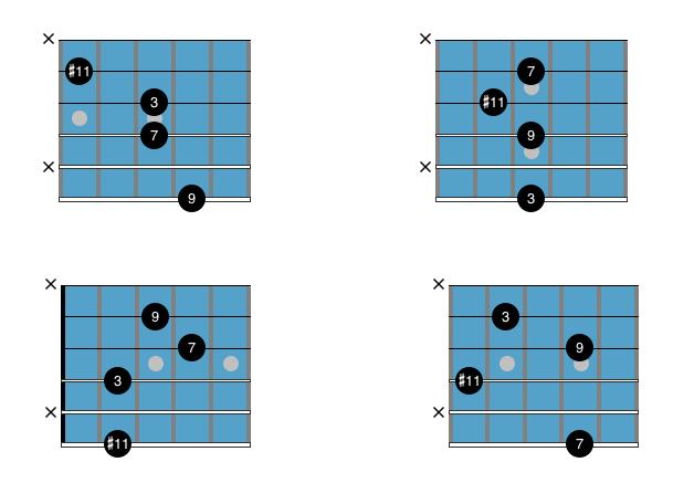 Guitar Chord Chart : Drop 3 Cmaj9
