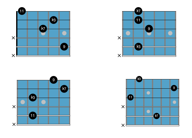 Guitar Chord Chart : Drop 3 Cm11
