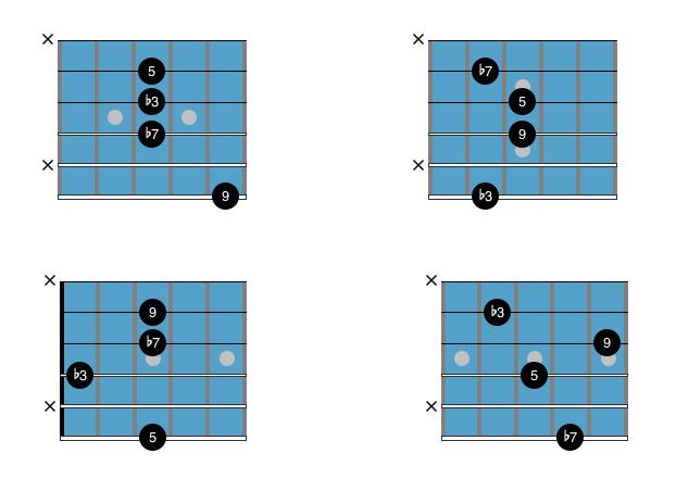 Guitar Chord Chart : Drop 3 Cm9