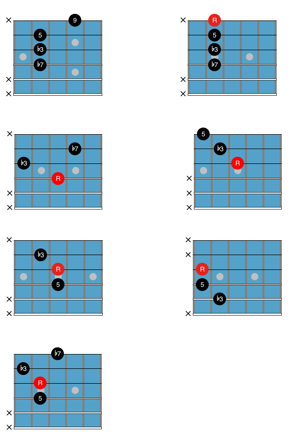 Wes Montgomery Chord Solos Example 6
