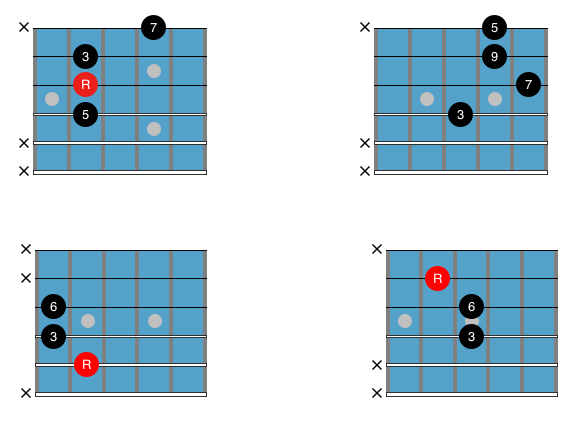 Wes Montgomery Chord Solos Example 7
