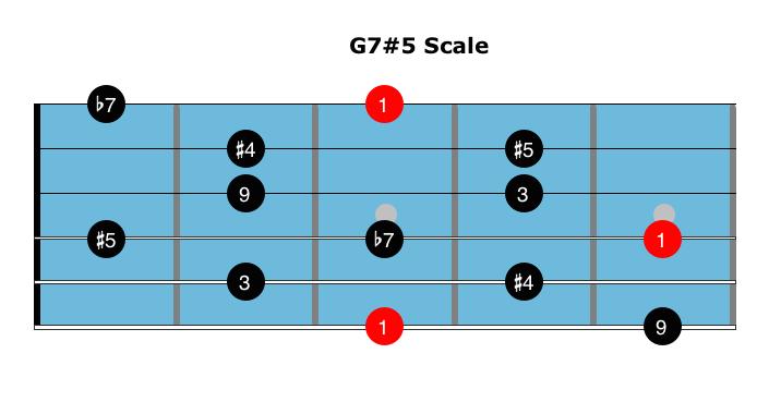 Whole Tone Scale 1