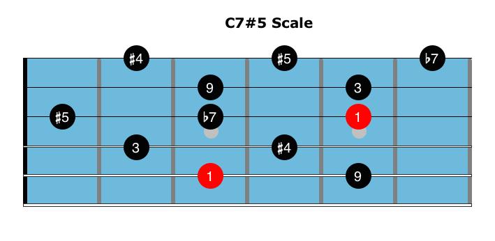 Whole Tone Scale 2