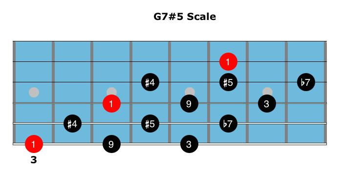 Whole Tone Scale 3