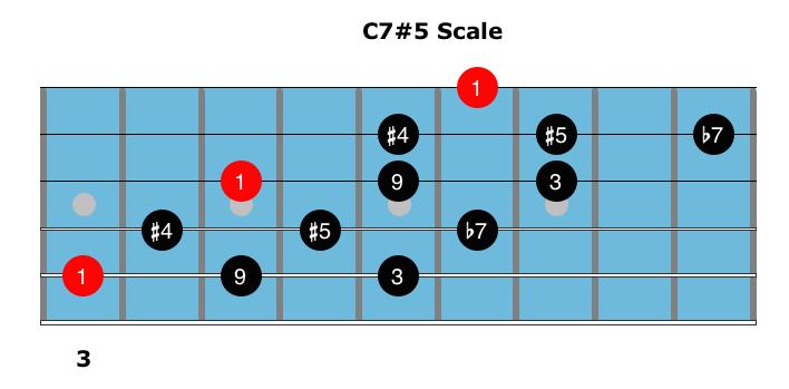 Whole Tone Scale 4